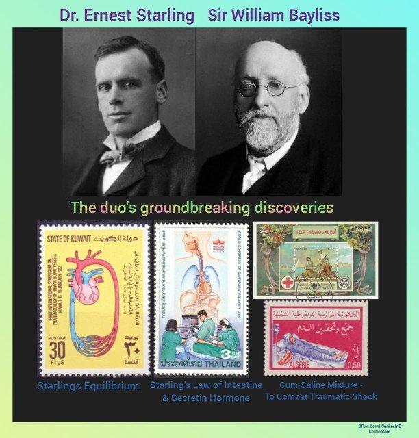Sir William Bayliss