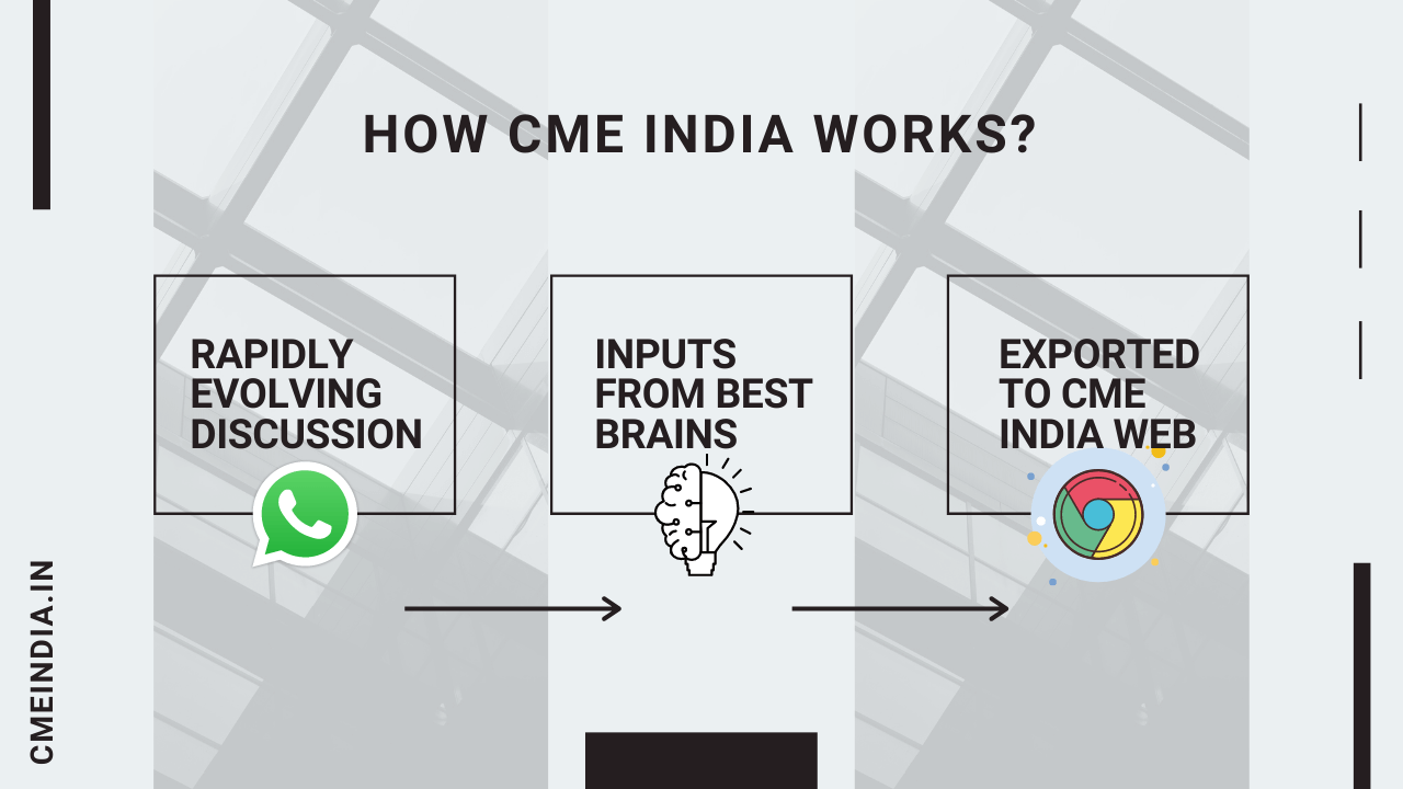 How CME INDIA Works?