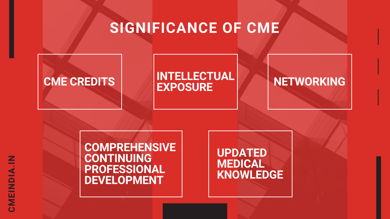 Significance of CME