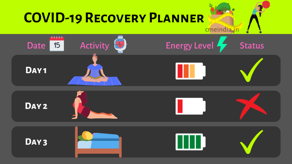 COVID-19 Recovery Planner