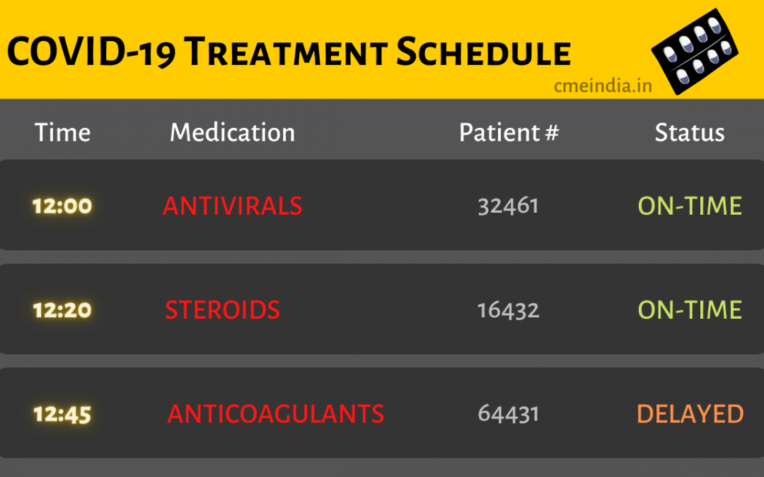 COVID-19 Treatment Schedule