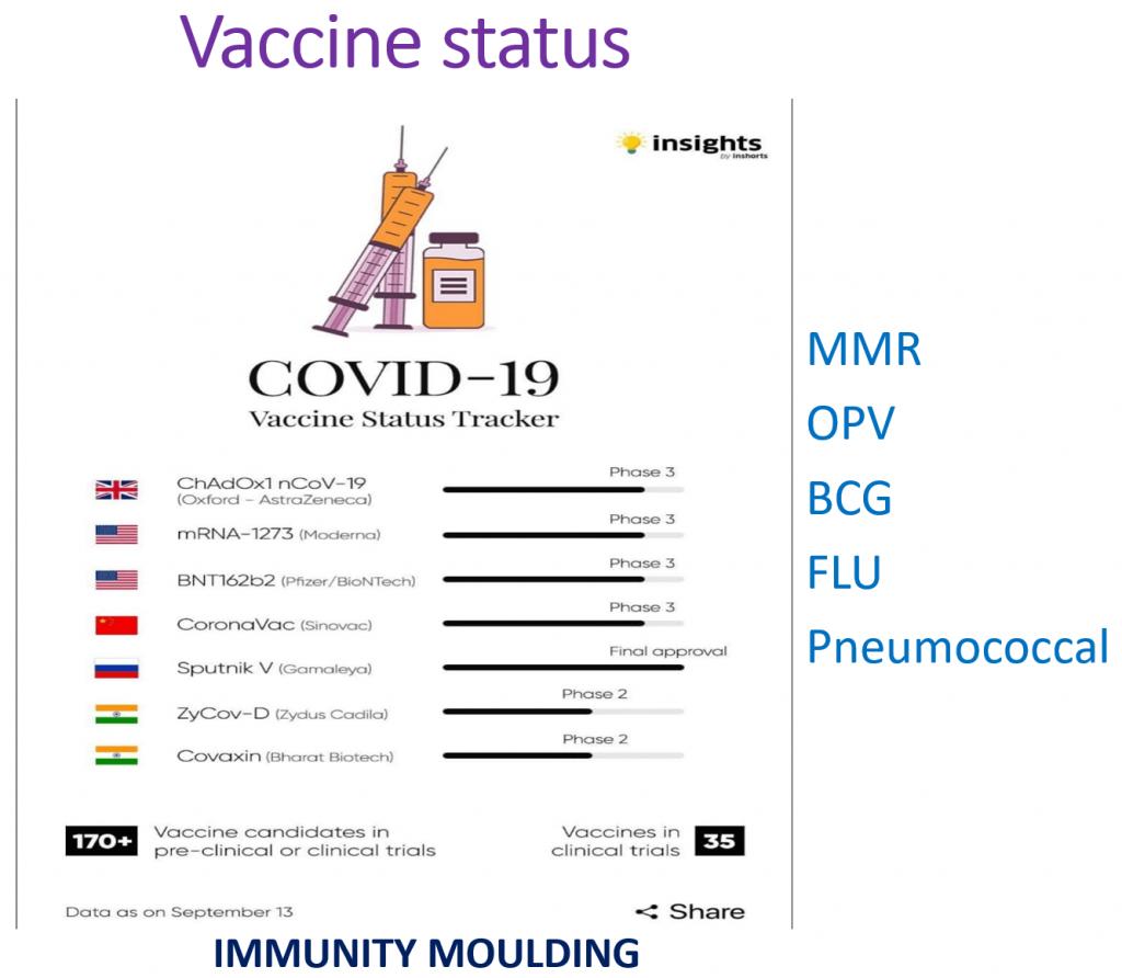 COVID Nectars Identified - Vaccine Status