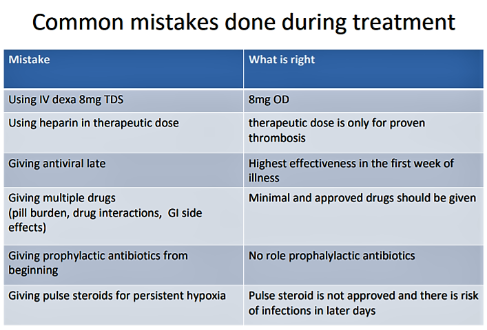Post COVID fibrosis - Common mistakes during treatment