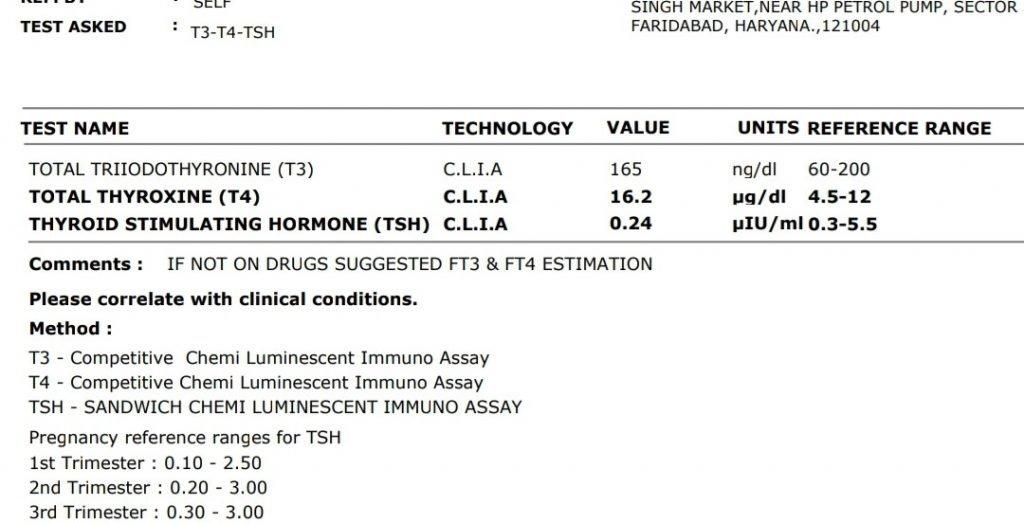Thyroid-Pregnancy-Case-Report