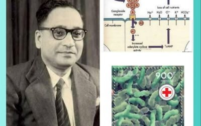 History Today in Medicine – Dr. Sambhu Nath De