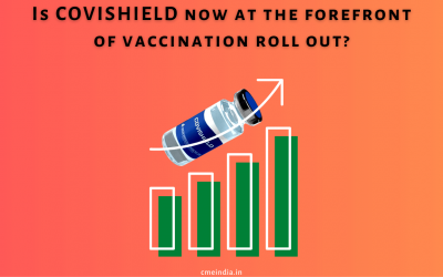 Is COVISHIELD now at the forefront of vaccination roll out?