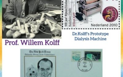 History Today in Medicine – Dr. Willem Johan Kolff