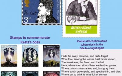 History Today in Medicine – John Keats