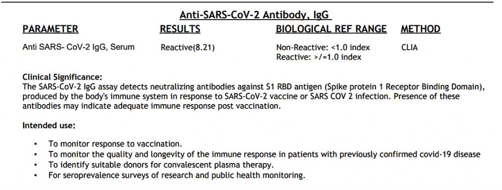 Post Vaccination Antibody Test