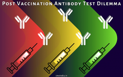 Post Vaccination Antibody Test Dilemma
