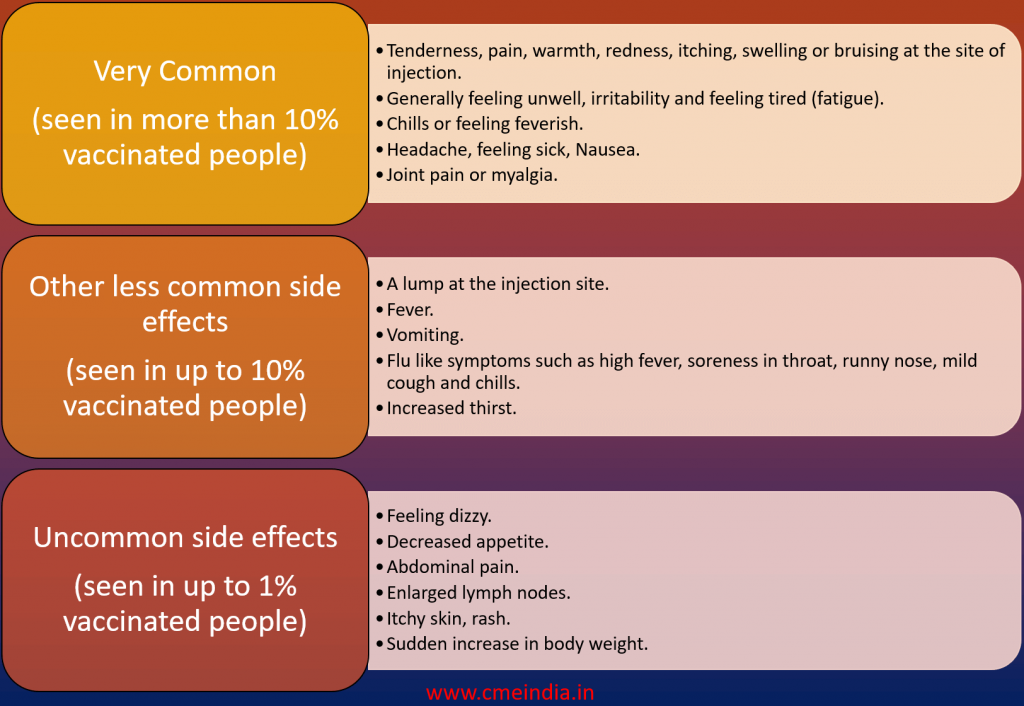 Summary of side effects of COVID-19 vaccines.