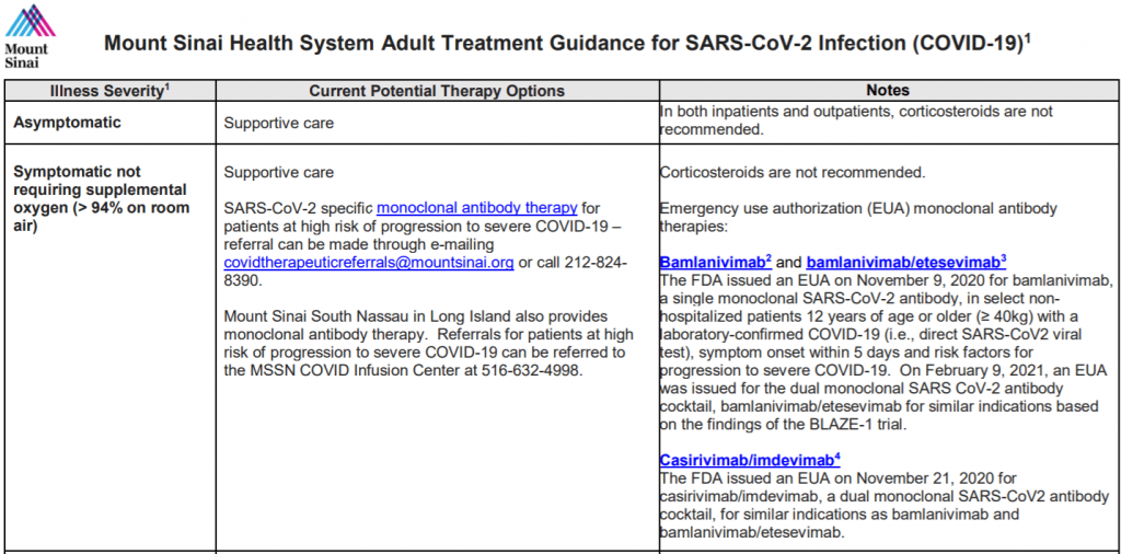 Covid-19 - Dilemma of Updated Guidelines