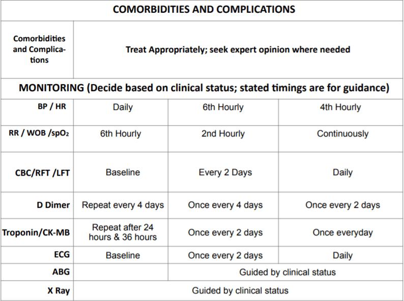 CME INDIA COVID-19 Management Protocol 2021