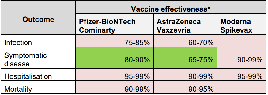 A Scientific Perspective About COVID Vaccination in Children in India