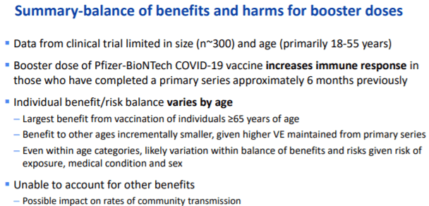 COVID Vaccine: Waning Immunity and Booster shots